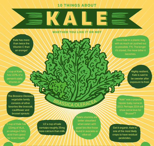 Kale not good for thyroid